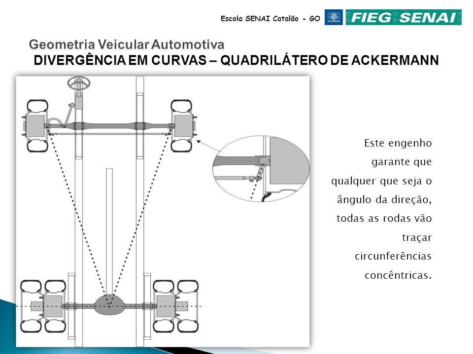 Escola SENAI Catalão - GO DIVERGÊNCIA EM CURVAS – QUADRILÁTERO DE ACKERMANN Como a roda exterior à curva vai percorrer uma circunferência maior que a roda interior à curva, as rodas têm que estar dispostas em ângulos diferentes uma em relação à outra.