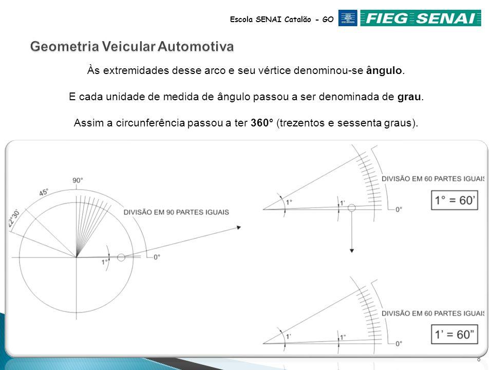 7 Escola SENAI Catalão - GO ÂNGULO Teve origem quando se pensava que o Sol girava em torno da Terra numa órbita circular que levava trezentos e sessen