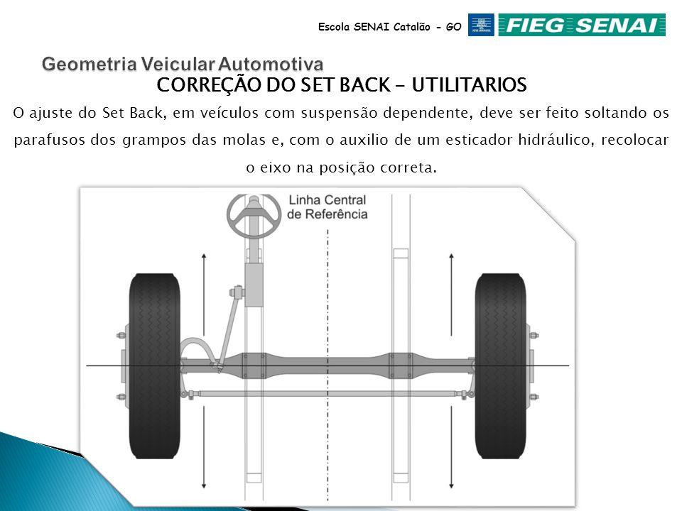 Escola SENAI Catalão - GO CORREÇÃO DO SET BACK Quando o Set Back estiver fora das especificações, em veículos com suspensão independente, aconselha-se