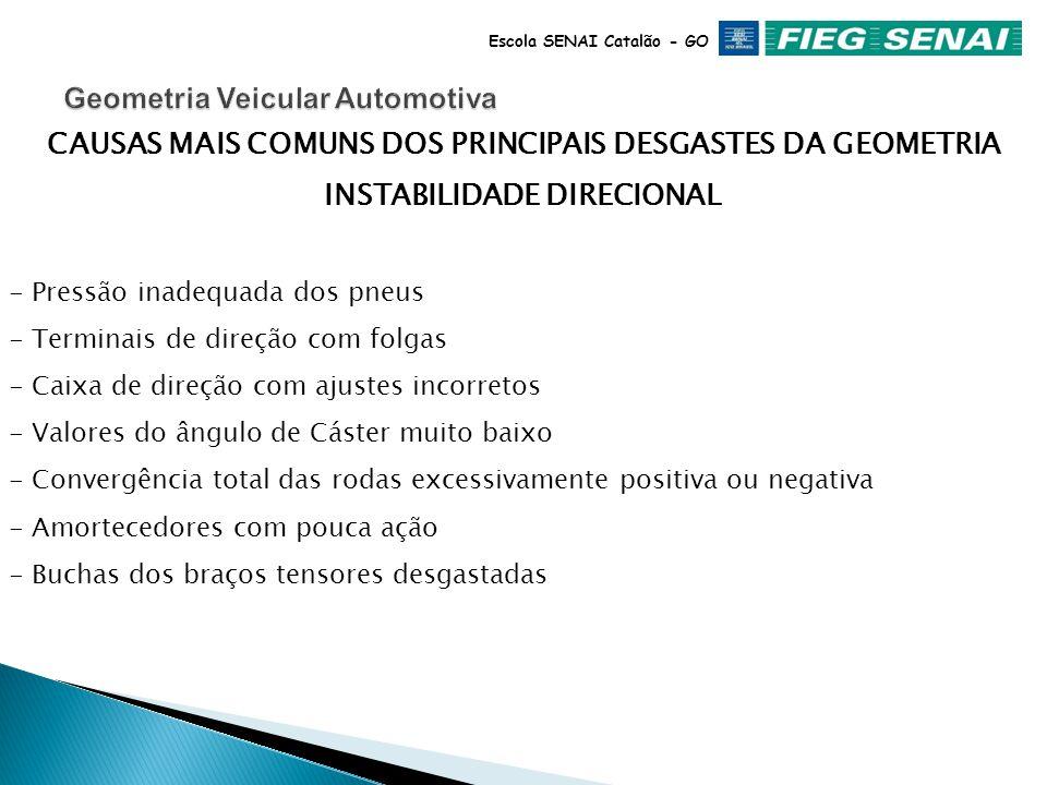 Escola SENAI Catalão - GO VIBRAÇÕES - Excentricidade radial e/ou batimento lateral excessivo do conjunto roda, pneu e cubo - Pneus com desgastes irreg