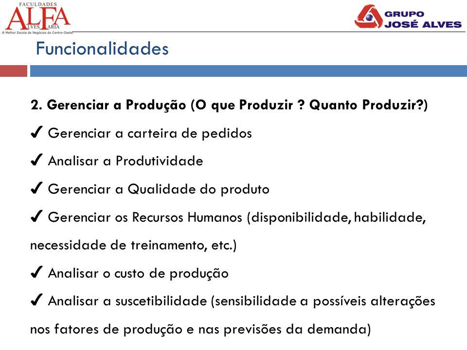 Funcionalidades 2. Gerenciar a Produção (O que Produzir ? Quanto Produzir?) ✔ Gerenciar a carteira de pedidos ✔ Analisar a Produtividade ✔ Gerenciar a