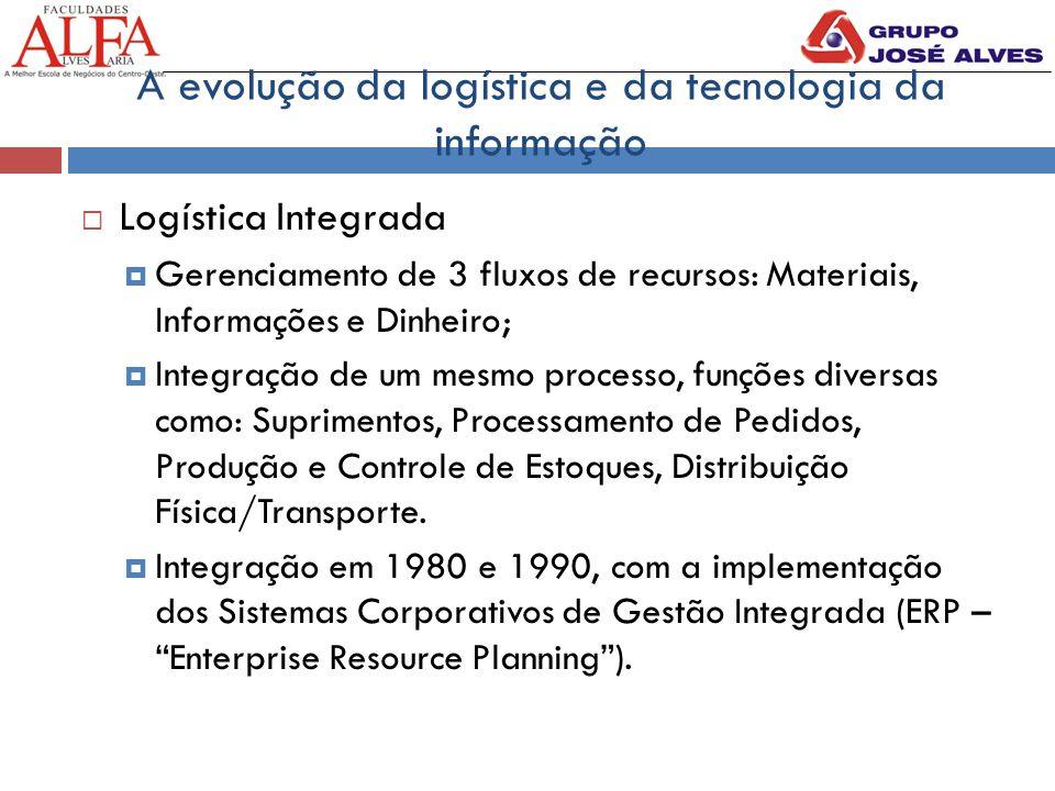 A evolução da logística e da tecnologia da informação  Logística Integrada  Gerenciamento de 3 fluxos de recursos: Materiais, Informações e Dinheiro