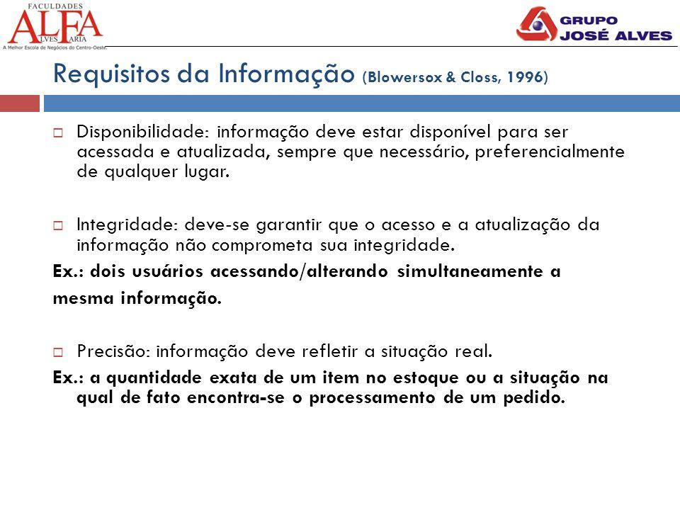 Requisitos da Informação (Blowersox & Closs, 1996)  Disponibilidade: informação deve estar disponível para ser acessada e atualizada, sempre que necessário, preferencialmente de qualquer lugar.