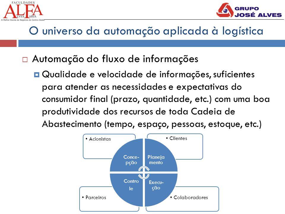 O universo da automação aplicada à logística  Automação do fluxo de informações  Qualidade e velocidade de informações, suficientes para atender as
