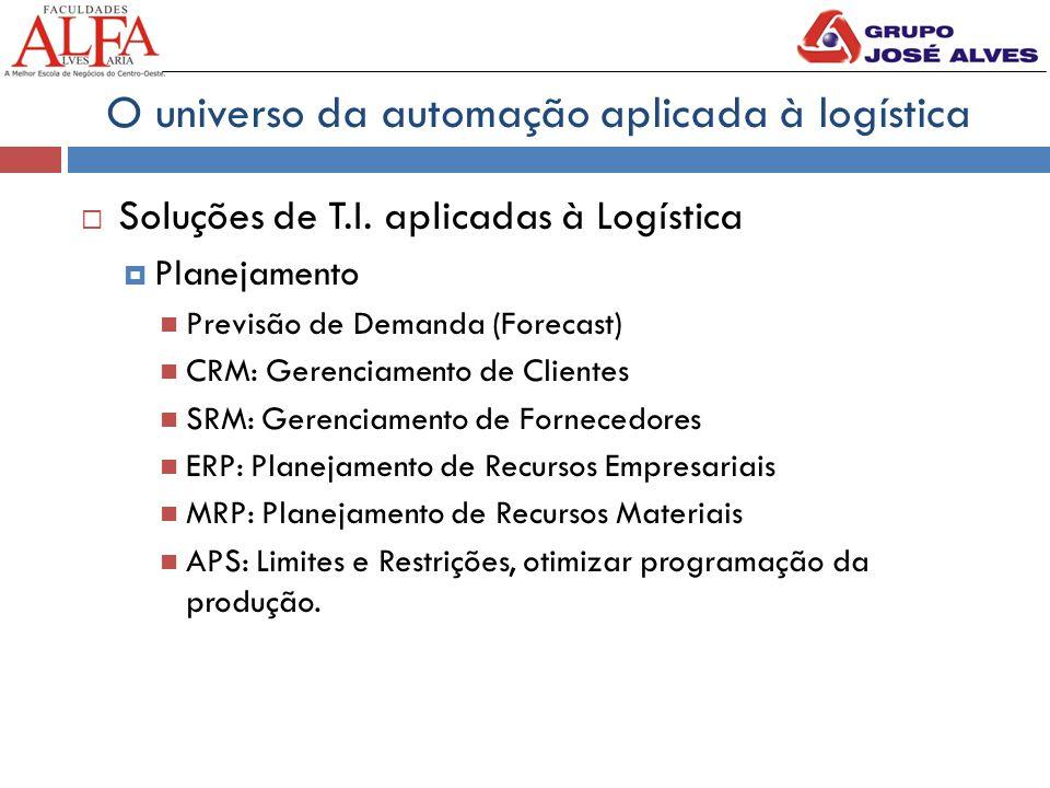 O universo da automação aplicada à logística  Soluções de T.I. aplicadas à Logística  Planejamento Previsão de Demanda (Forecast) CRM: Gerenciamento