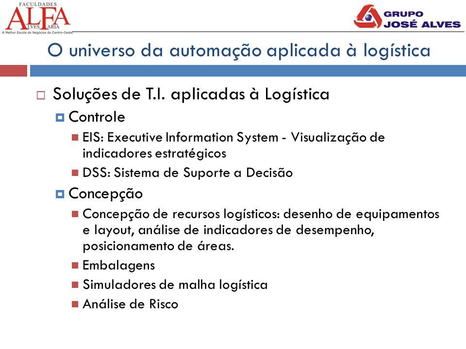 O universo da automação aplicada à logística  Soluções de T.I. aplicadas à Logística  Controle EIS: Executive Information System - Visualização de i