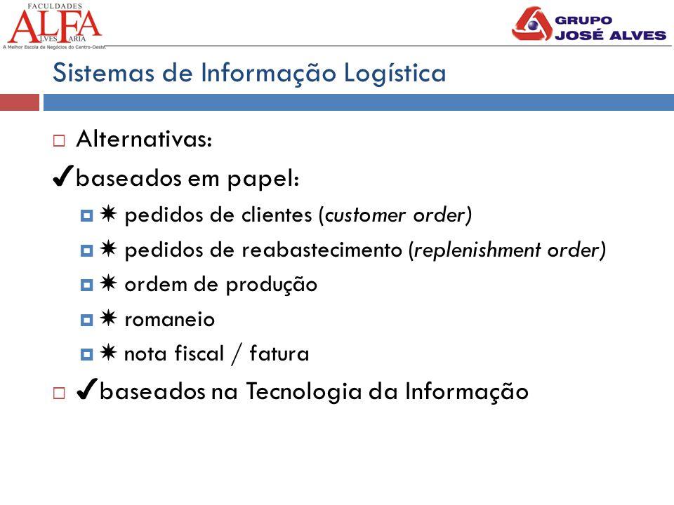  Alternativas: ✔ baseados em papel:  ✸ pedidos de clientes (customer order)  ✸ pedidos de reabastecimento (replenishment order)  ✸ ordem de produção  ✸ romaneio  ✸ nota fiscal / fatura  ✔ baseados na Tecnologia da Informação