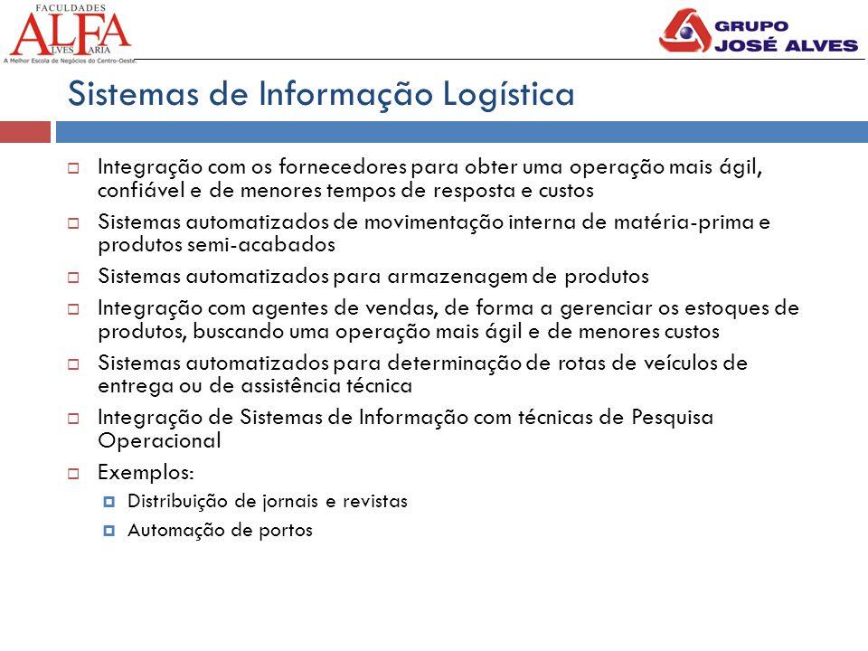 Sistemas de Informação Logística  Integração com os fornecedores para obter uma operação mais ágil, confiável e de menores tempos de resposta e custo