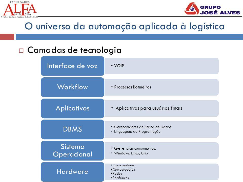 O universo da automação aplicada à logística  Camadas de tecnologia VOIP Interface de voz Processos Rotineiros Workflow Aplicativos para usuários fin
