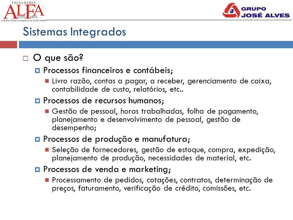 Sistemas Integrados  O que são?  Processos financeiros e contábeis; Livro razão, contas a pagar, a receber, gerenciamento de caixa, contabilidade de