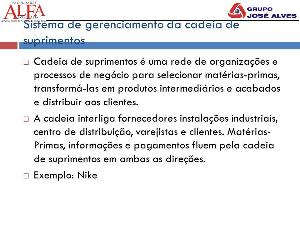 Sistema de gerenciamento da cadeia de suprimentos  Cadeia de suprimentos é uma rede de organizações e processos de negócio para selecionar matérias-p