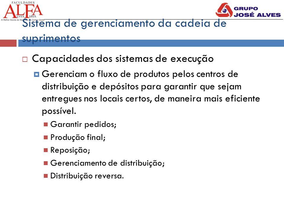 Sistema de gerenciamento da cadeia de suprimentos  Capacidades dos sistemas de execução  Gerenciam o fluxo de produtos pelos centros de distribuição