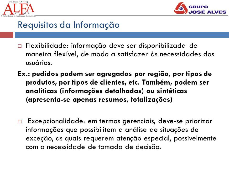 Requisitos da Informação  Flexibilidade: informação deve ser disponibilizada de maneira flexível, de modo a satisfazer às necessidades dos usuários.