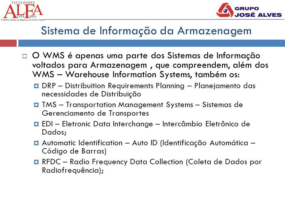 Sistema de Informação da Armazenagem  O WMS é apenas uma parte dos Sistemas de Informação voltados para Armazenagem, que compreendem, além dos WMS – Warehouse Information Systems, também os:  DRP – Distribuition Requirements Planning – Planejamento das necessidades de Distribuição  TMS – Transportation Management Systems – Sistemas de Gerenciamento de Transportes  EDI – Eletronic Data Interchange – Intercâmbio Eletrônico de Dados;  Automatic Identification – Auto ID (Identificação Automática – Código de Barras)  RFDC – Radio Frequency Data Collection (Coleta de Dados por Radiofrequência);