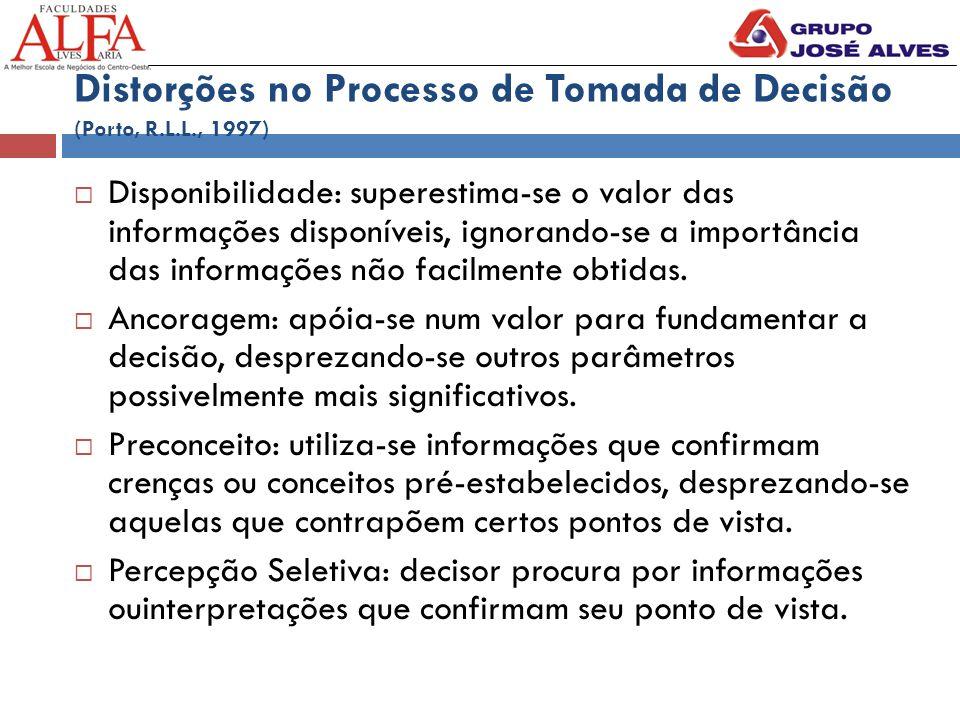 Distorções no Processo de Tomada de Decisão (Porto, R.L.L., 1997)  Disponibilidade: superestima-se o valor das informações disponíveis, ignorando-se a importância das informações não facilmente obtidas.
