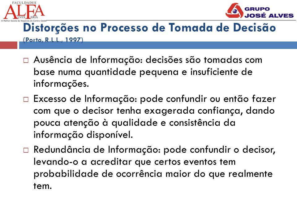 Distorções no Processo de Tomada de Decisão (Porto, R.L.L., 1997)  Ausência de Informação: decisões são tomadas com base numa quantidade pequena e insuficiente de informações.