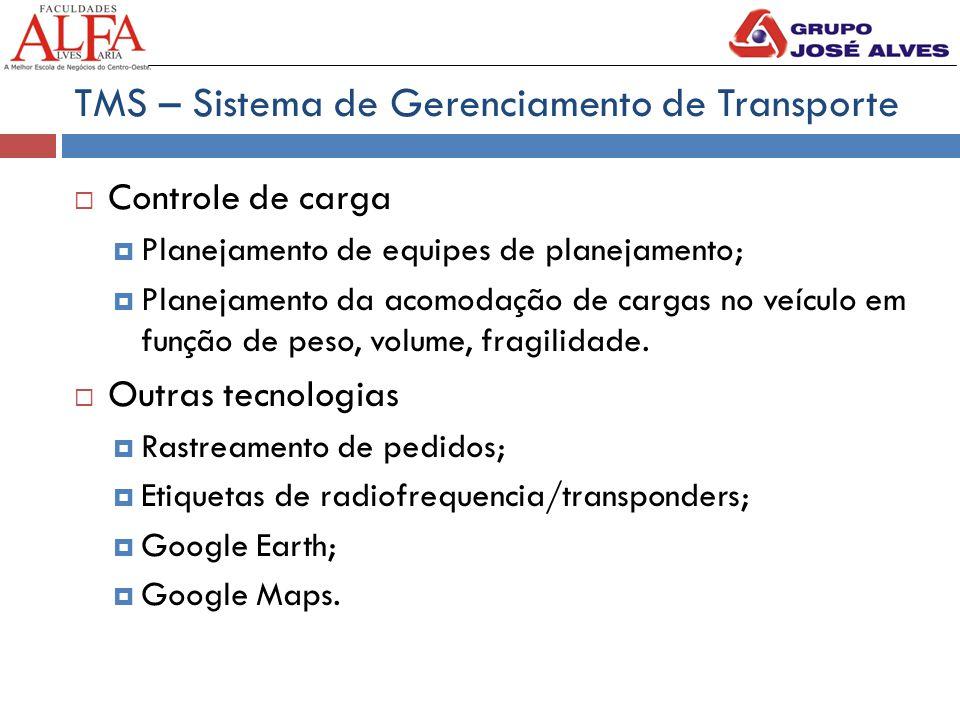 TMS – Sistema de Gerenciamento de Transporte  Controle de carga  Planejamento de equipes de planejamento;  Planejamento da acomodação de cargas no