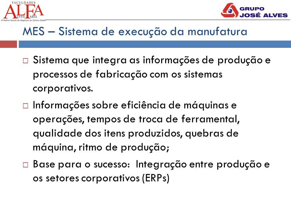 MES – Sistema de execução da manufatura  Sistema que integra as informações de produção e processos de fabricação com os sistemas corporativos.