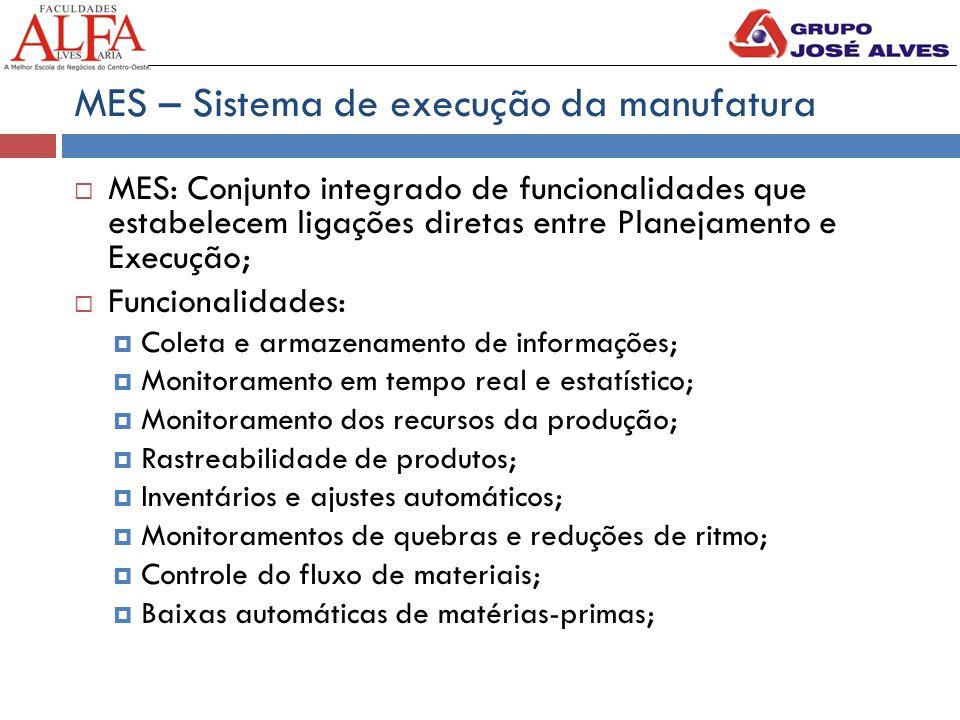 MES – Sistema de execução da manufatura  MES: Conjunto integrado de funcionalidades que estabelecem ligações diretas entre Planejamento e Execução;  Funcionalidades:  Coleta e armazenamento de informações;  Monitoramento em tempo real e estatístico;  Monitoramento dos recursos da produção;  Rastreabilidade de produtos;  Inventários e ajustes automáticos;  Monitoramentos de quebras e reduções de ritmo;  Controle do fluxo de materiais;  Baixas automáticas de matérias-primas;