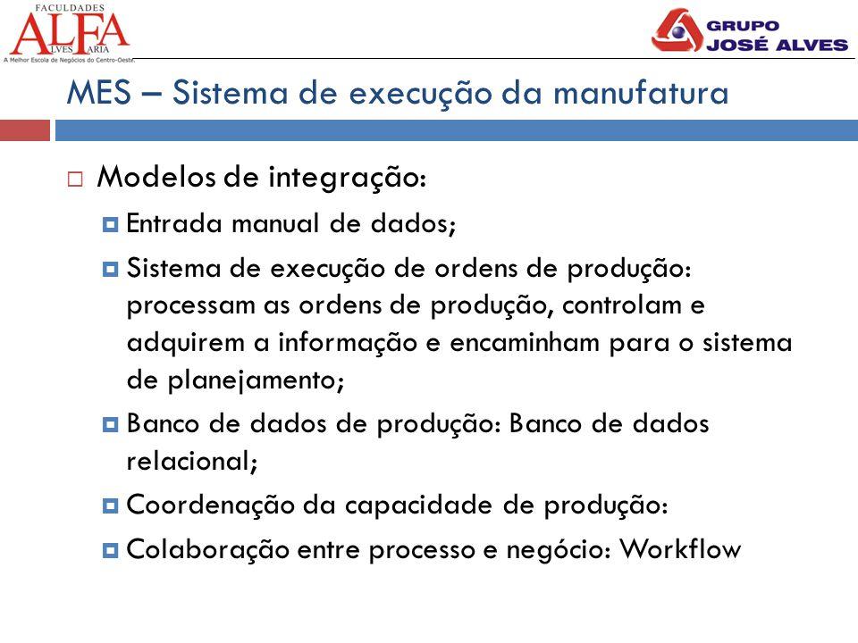 MES – Sistema de execução da manufatura  Modelos de integração:  Entrada manual de dados;  Sistema de execução de ordens de produção: processam as