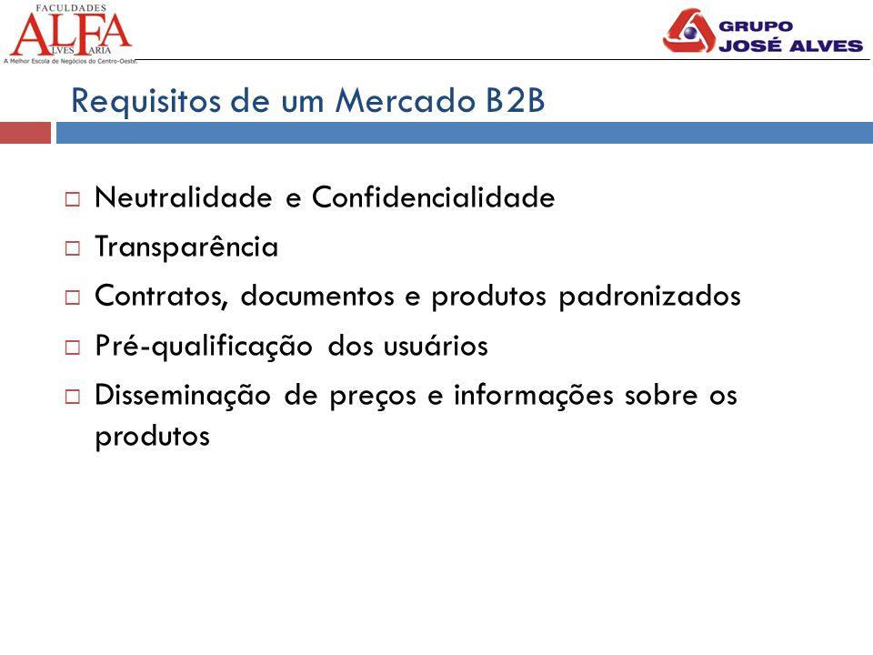 Requisitos de um Mercado B2B  Neutralidade e Confidencialidade  Transparência  Contratos, documentos e produtos padronizados  Pré-qualificação dos usuários  Disseminação de preços e informações sobre os produtos