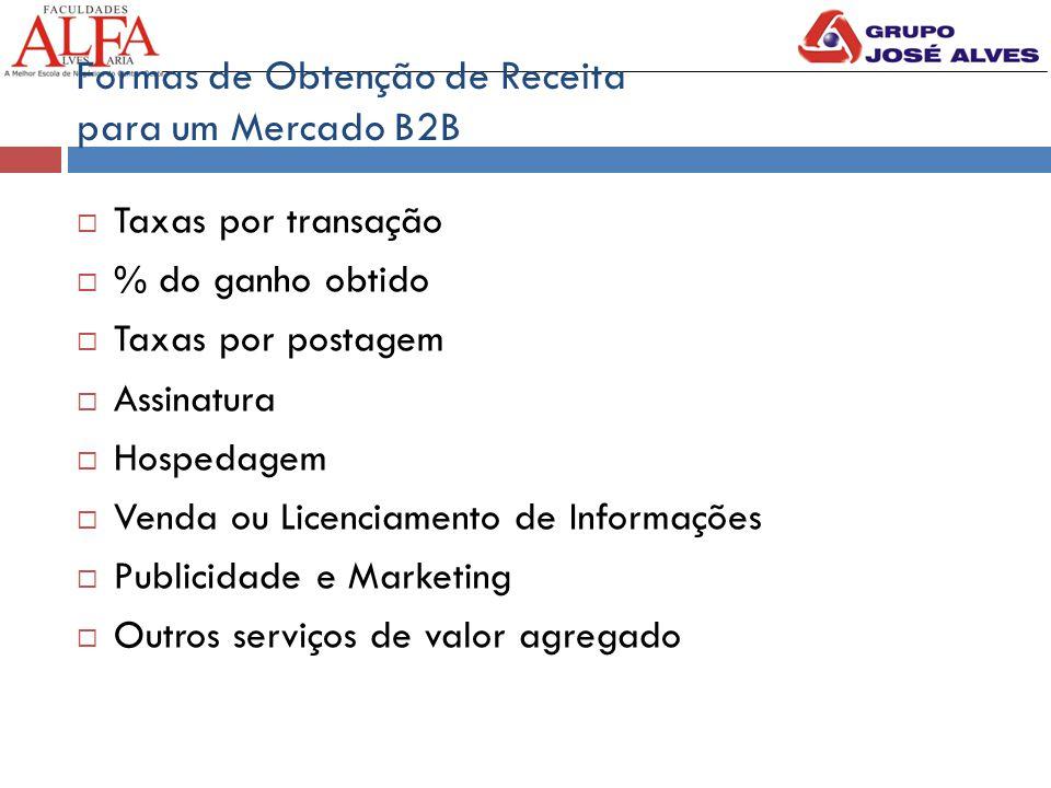 Formas de Obtenção de Receita para um Mercado B2B  Taxas por transação  % do ganho obtido  Taxas por postagem  Assinatura  Hospedagem  Venda ou