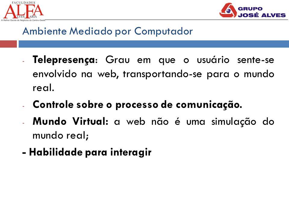 Ambiente Mediado por Computador - Telepresença: Grau em que o usuário sente-se envolvido na web, transportando-se para o mundo real. - Controle sobre