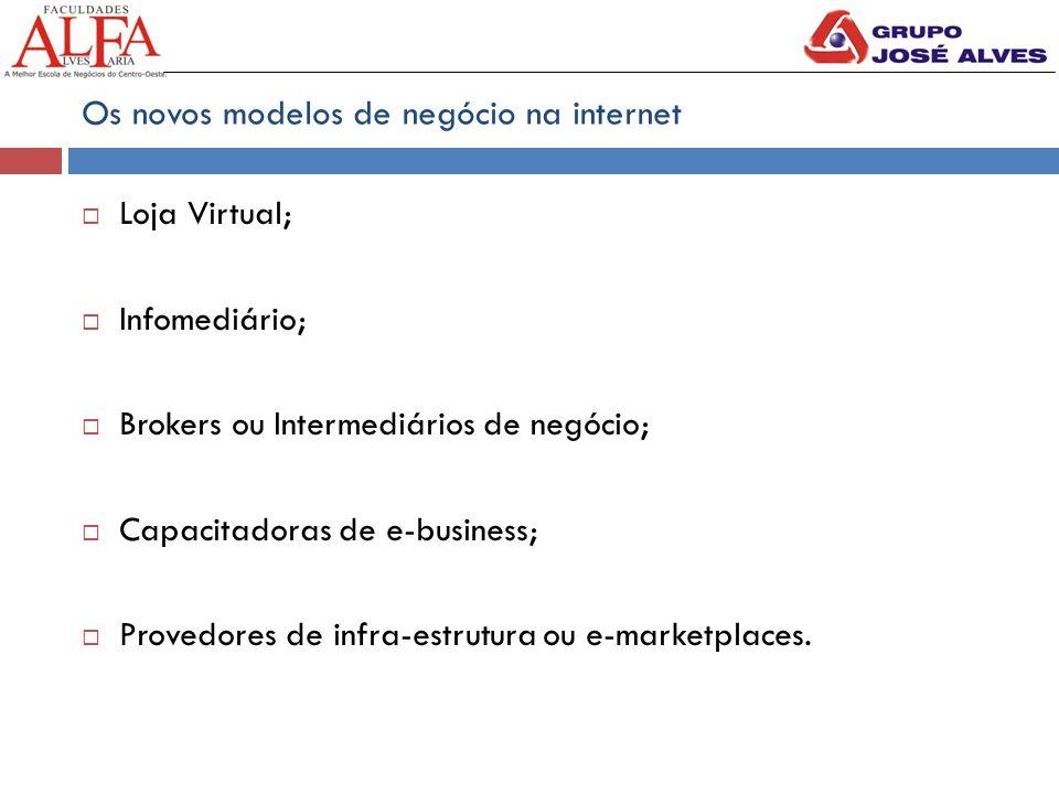 Os novos modelos de negócio na internet  Loja Virtual;  Infomediário;  Brokers ou Intermediários de negócio;  Capacitadoras de e-business;  Prove