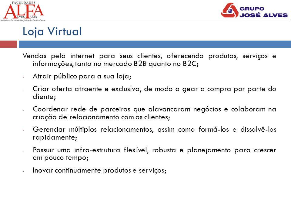 Loja Virtual Vendas pela internet para seus clientes, oferecendo produtos, serviços e informações, tanto no mercado B2B quanto no B2C; - Atrair públic