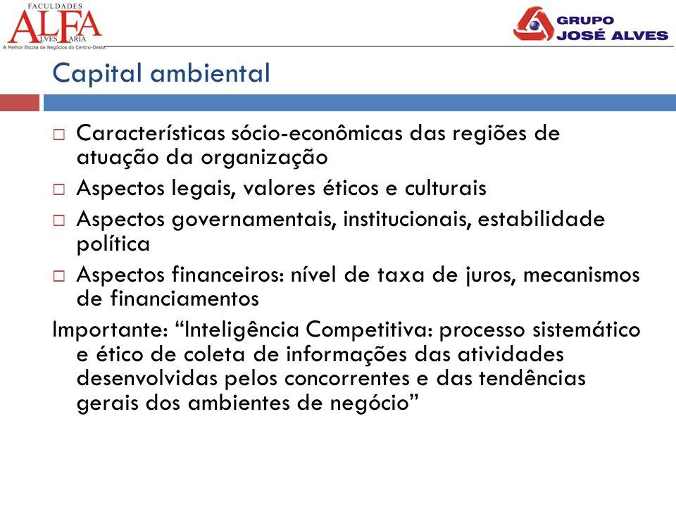 Capital ambiental  Características sócio-econômicas das regiões de atuação da organização  Aspectos legais, valores éticos e culturais  Aspectos go