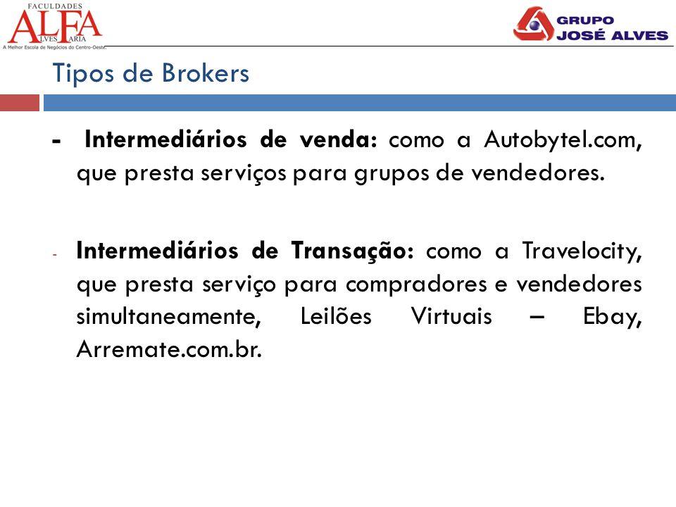 Tipos de Brokers - Intermediários de venda: como a Autobytel.com, que presta serviços para grupos de vendedores. - Intermediários de Transação: como a