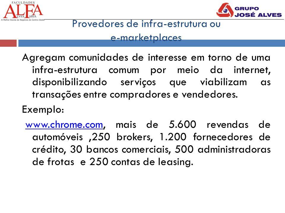 Provedores de infra-estrutura ou e-marketplaces Agregam comunidades de interesse em torno de uma infra-estrutura comum por meio da internet, disponibi