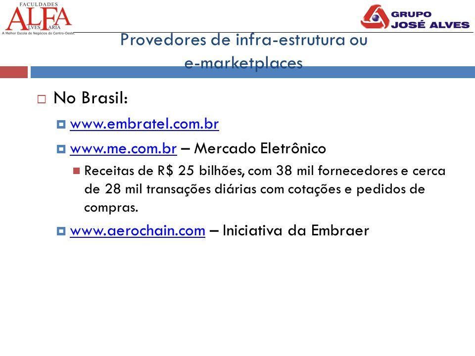 Provedores de infra-estrutura ou e-marketplaces  No Brasil:  www.embratel.com.br www.embratel.com.br  www.me.com.br – Mercado Eletrônico www.me.com.br Receitas de R$ 25 bilhões, com 38 mil fornecedores e cerca de 28 mil transações diárias com cotações e pedidos de compras.