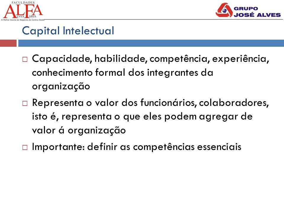 Capital Intelectual  Capacidade, habilidade, competência, experiência, conhecimento formal dos integrantes da organização  Representa o valor dos fu