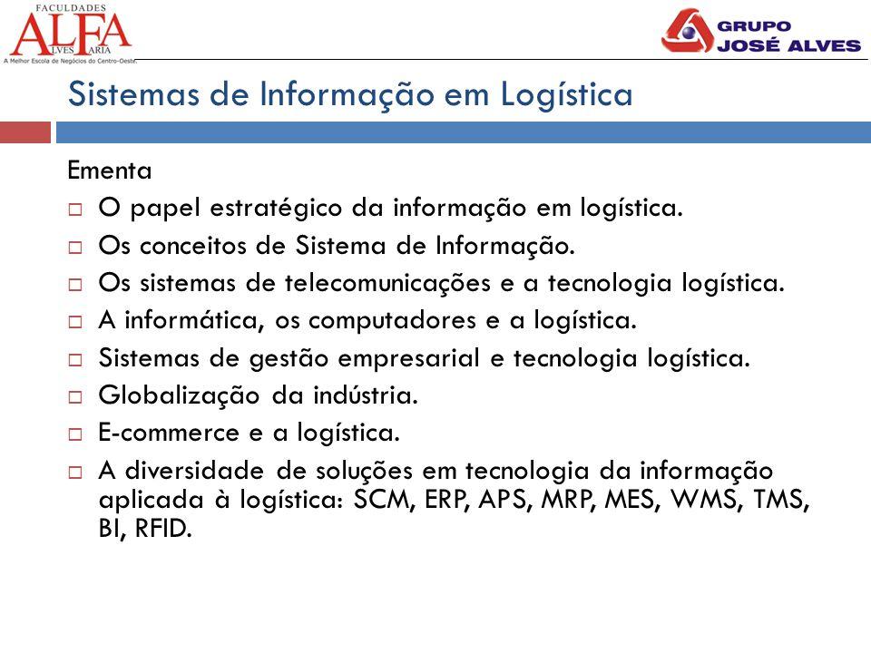 Sistemas de Informação em Logística Ementa  O papel estratégico da informação em logística.  Os conceitos de Sistema de Informação.  Os sistemas de
