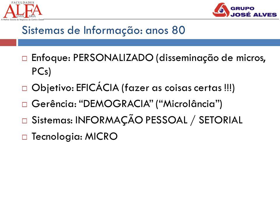 Sistemas de Informação: anos 80  Enfoque: PERSONALIZADO (disseminação de micros, PCs)  Objetivo: EFICÁCIA (fazer as coisas certas !!!)  Gerência: DEMOGRACIA ( Microlância )  Sistemas: INFORMAÇÃO PESSOAL / SETORIAL  Tecnologia: MICRO