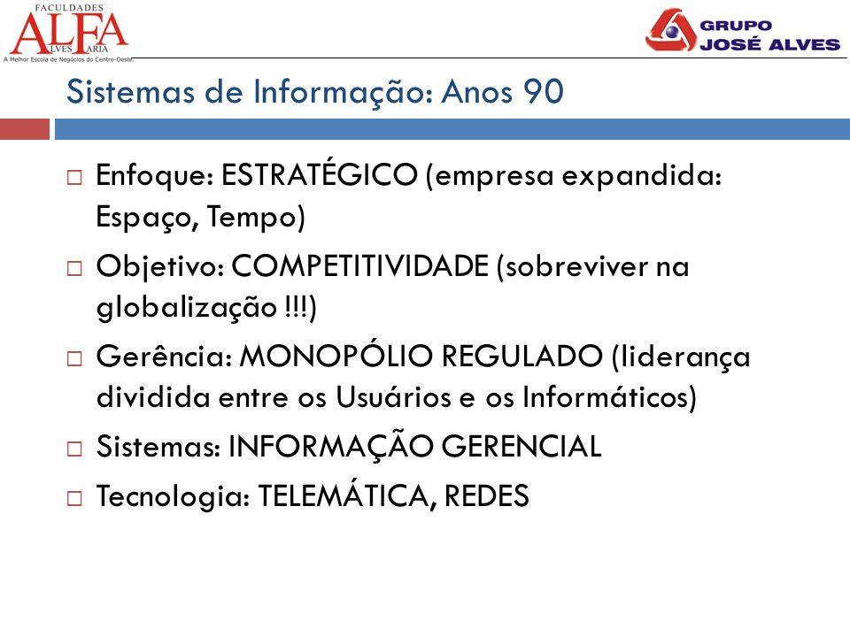 Sistemas de Informação: Anos 90  Enfoque: ESTRATÉGICO (empresa expandida: Espaço, Tempo)  Objetivo: COMPETITIVIDADE (sobreviver na globalização !!!)