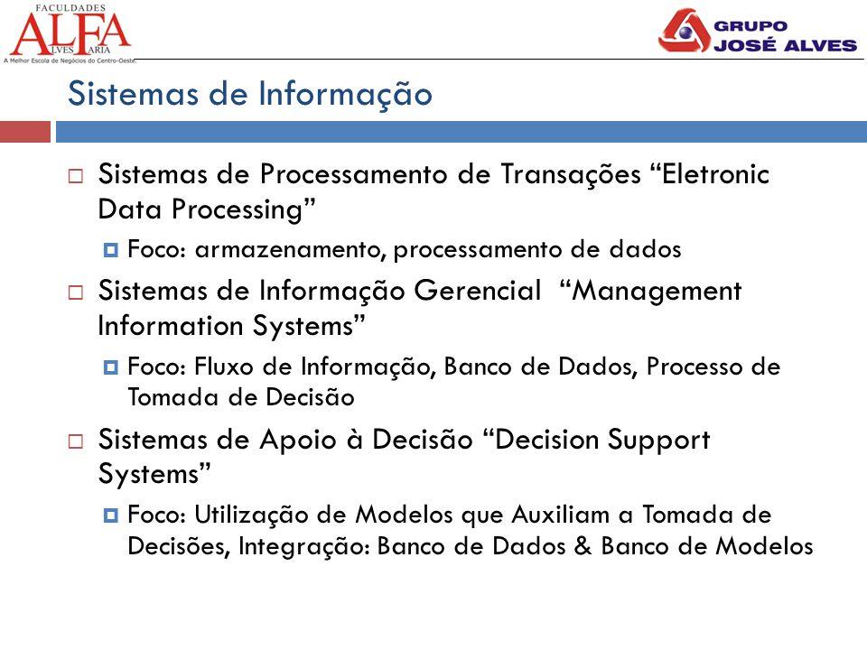 """Sistemas de Informação  Sistemas de Processamento de Transações """"Eletronic Data Processing""""  Foco: armazenamento, processamento de dados  Sistemas"""