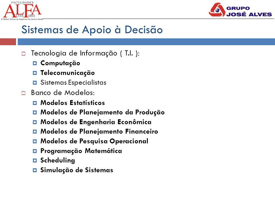 Sistemas de Apoio à Decisão  Tecnologia de Informação ( T.I. ):  Computação  Telecomunicação  Sistemas Especialistas  Banco de Modelos:  Modelos