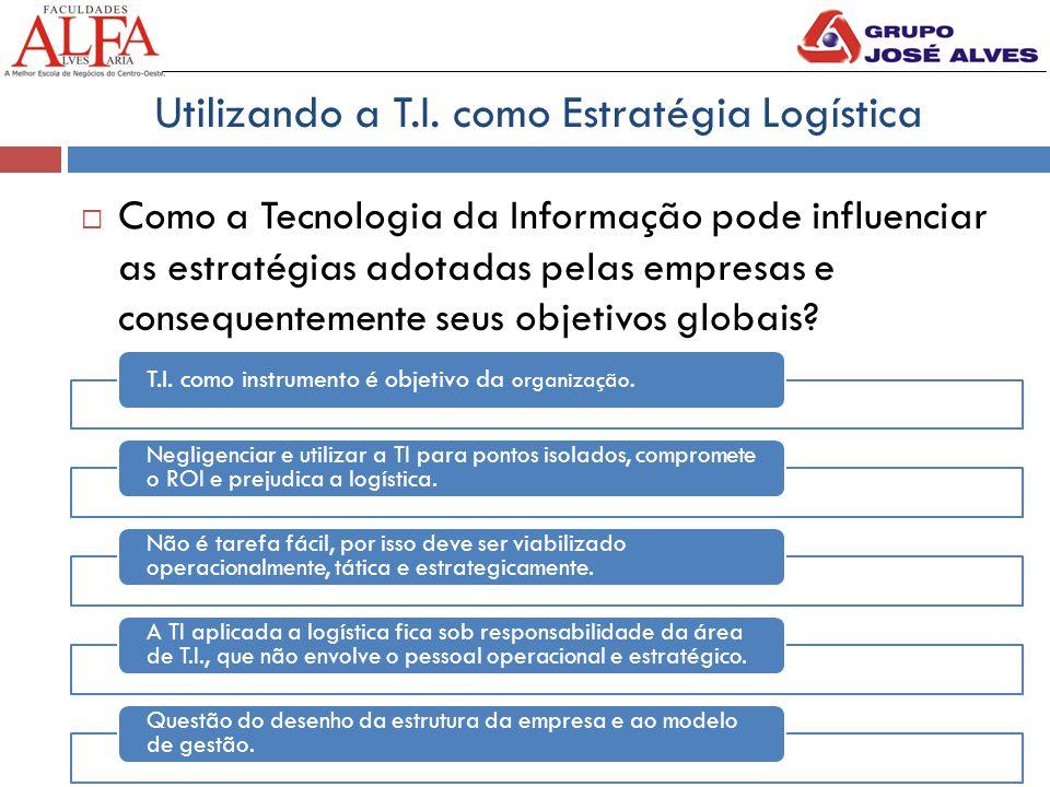 Business to business Gestão T.I. – ALFA viborim@uol.com.br Vivian Borim