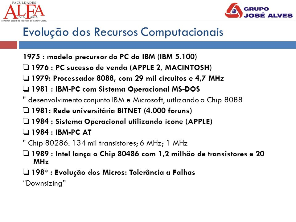 Evolução dos Recursos Computacionais 1975 : modelo precursor do PC da IBM (IBM 5.100) ❏ 1976 : PC sucesso de venda (APPLE 2, MACINTOSH) ❏ 1979: Proces
