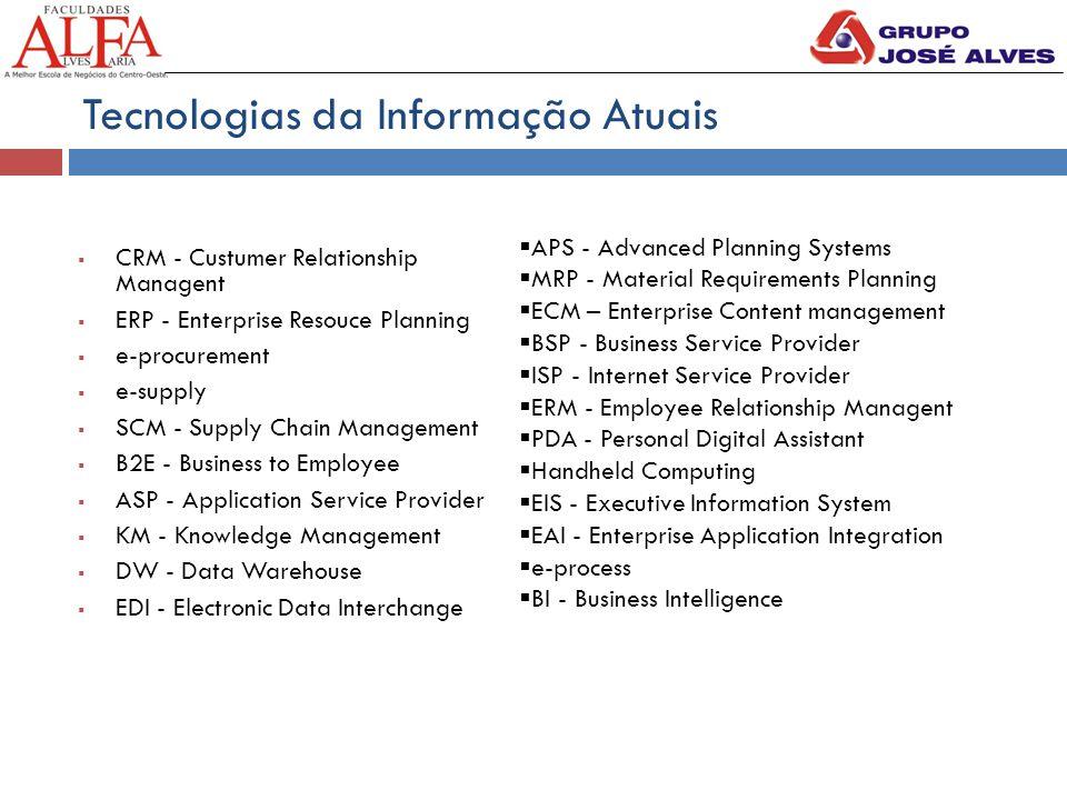 Tecnologias da Informação Atuais  CRM - Custumer Relationship Managent  ERP - Enterprise Resouce Planning  e-procurement  e-supply  SCM - Supply