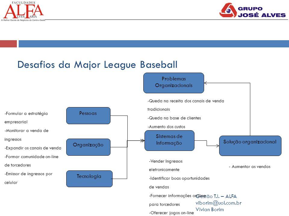 Desafios da Major League Baseball Gestão T.I.