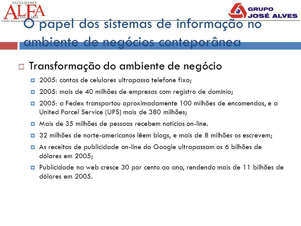  Transformação do ambiente de negócio  2005: contas de celulares ultrapassa telefone fixo;  2005: mais de 40 milhões de empresas com registro de do