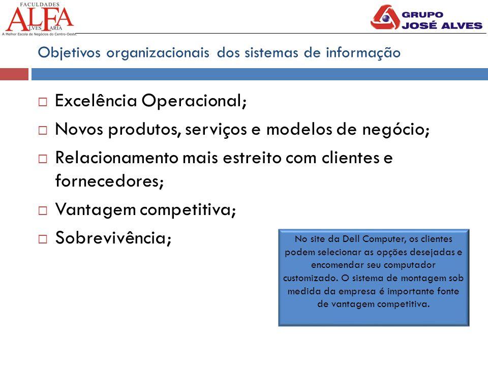 Objetivos organizacionais dos sistemas de informação  Excelência Operacional;  Novos produtos, serviços e modelos de negócio;  Relacionamento mais