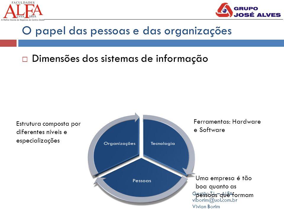 O papel das pessoas e das organizações  Dimensões dos sistemas de informação Gestão T.I. – ALFA viborim@uol.com.br Vivian Borim Uma empresa é tão boa