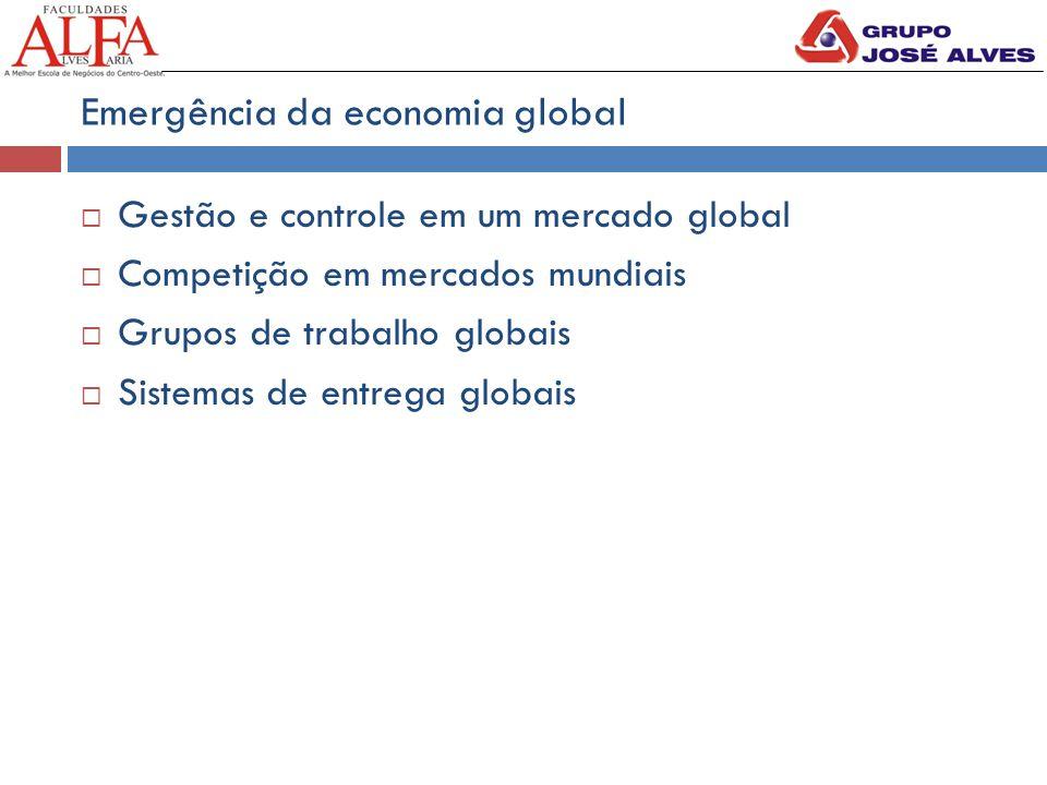 Emergência da economia global  Gestão e controle em um mercado global  Competição em mercados mundiais  Grupos de trabalho globais  Sistemas de en