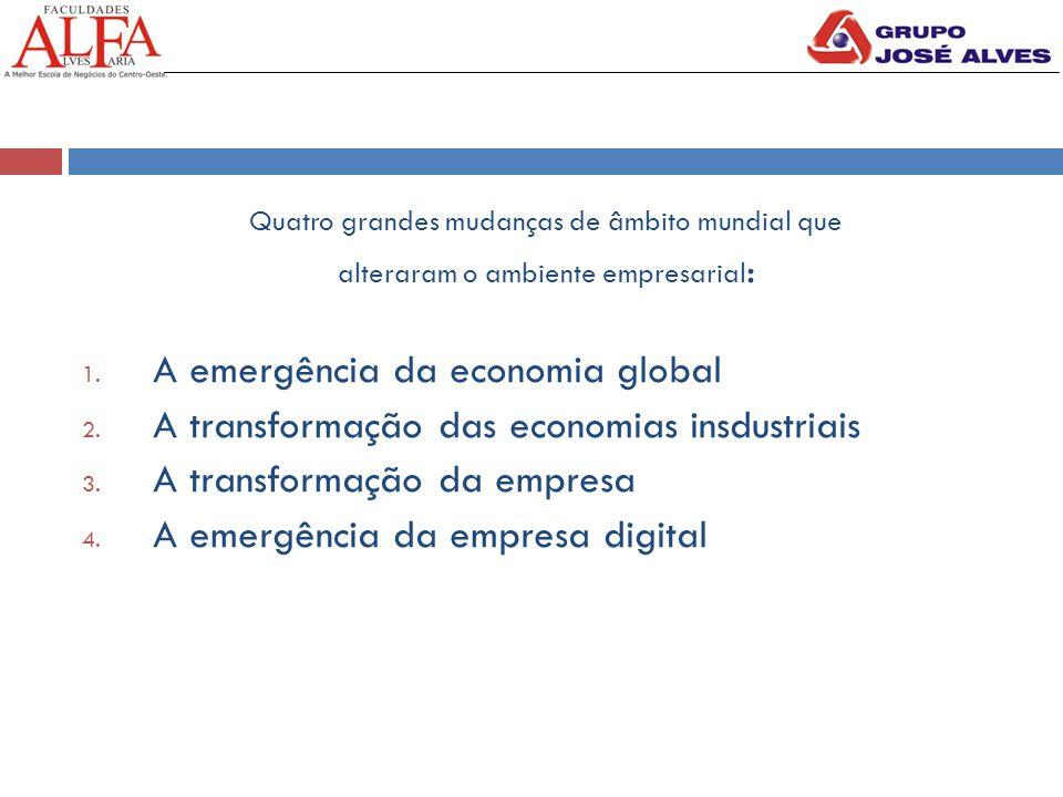 Quatro grandes mudanças de âmbito mundial que alteraram o ambiente empresarial : 1. A emergência da economia global 2. A transformação das economias i
