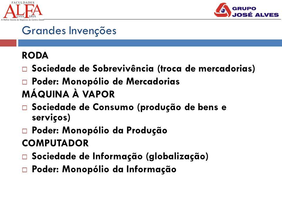 Grandes Invenções RODA  Sociedade de Sobrevivência (troca de mercadorias)  Poder: Monopólio de Mercadorias MÁQUINA À VAPOR  Sociedade de Consumo (p