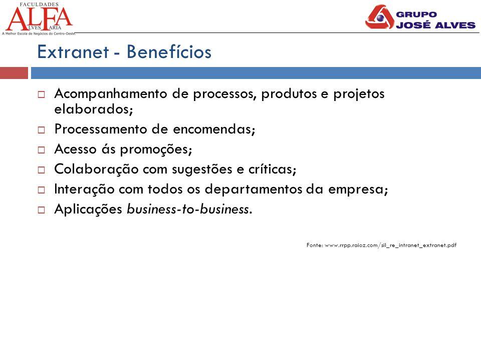 Extranet - Benefícios  Acompanhamento de processos, produtos e projetos elaborados;  Processamento de encomendas;  Acesso ás promoções;  Colaboraç
